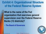 exhibit 4 organizational structure of the federal reserve system