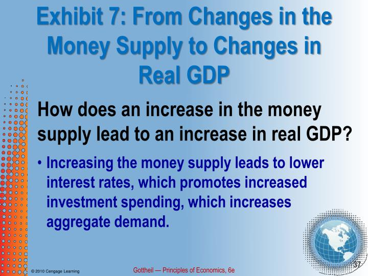 Exhibit 7: From Changes in the Money Supply to Changes in Real GDP