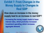 exhibit 7 from changes in the money supply to changes in real gdp