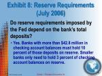 exhibit 8 reserve requirements july 2006