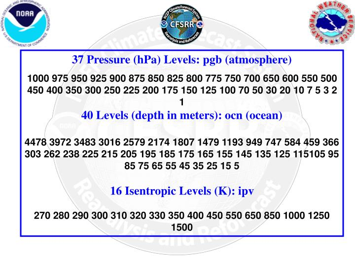 37 Pressure (hPa) Levels: pgb (atmosphere)