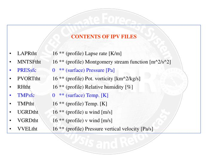 CONTENTS OF IPV FILES