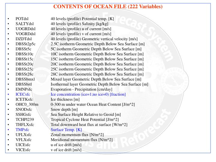 CONTENTS OF OCEAN FILE (222 Variables)