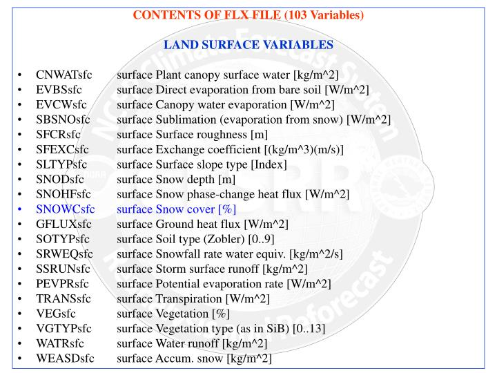 CONTENTS OF FLX FILE (103 Variables)