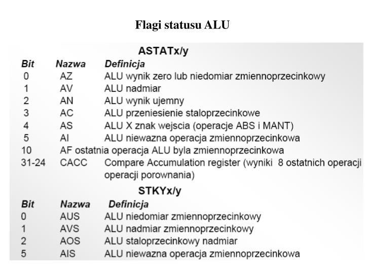 Flagi statusu ALU