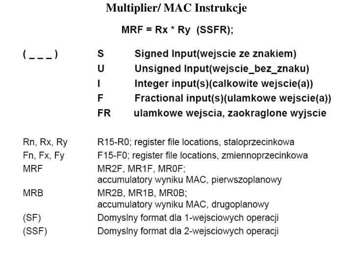 Multiplier/ MAC Instrukcje