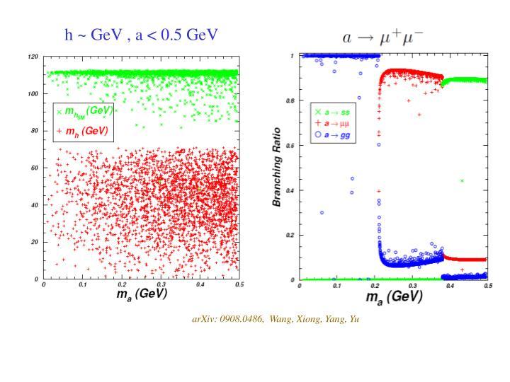 h ~ GeV , a < 0.5 GeV