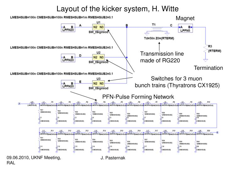 Layout of the kicker system, H. Witte