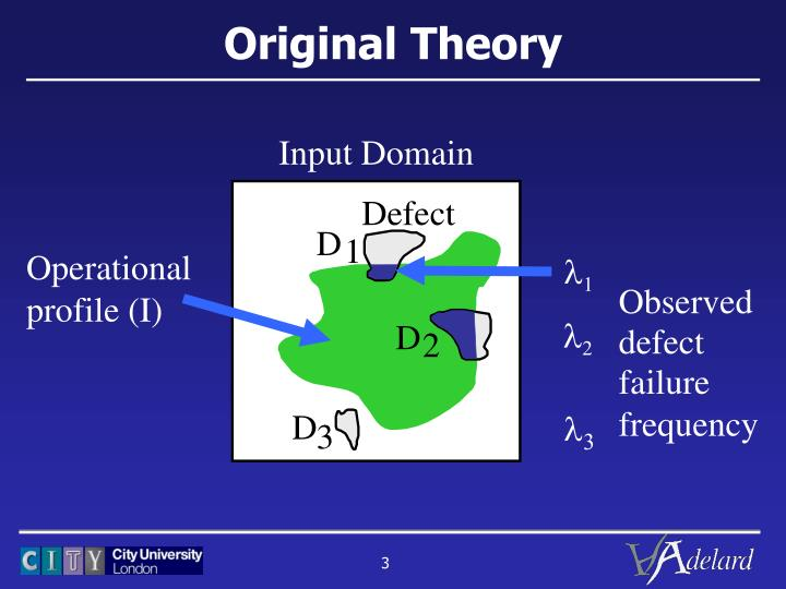 Original Theory