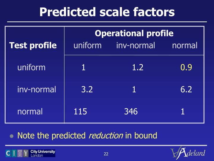 Predicted scale factors