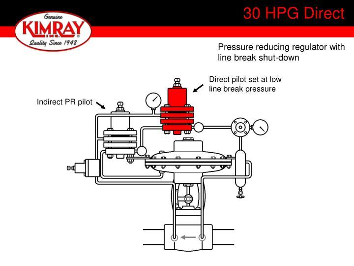 30 HPG Direct