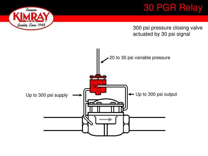 30 PGR Relay