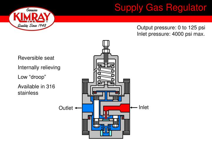 Supply Gas Regulator