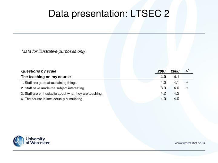 Data presentation: LTSEC 2