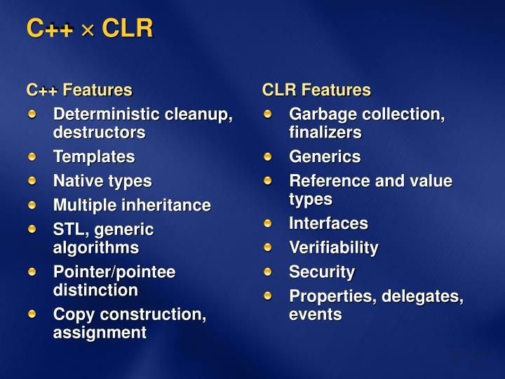 C++ Features