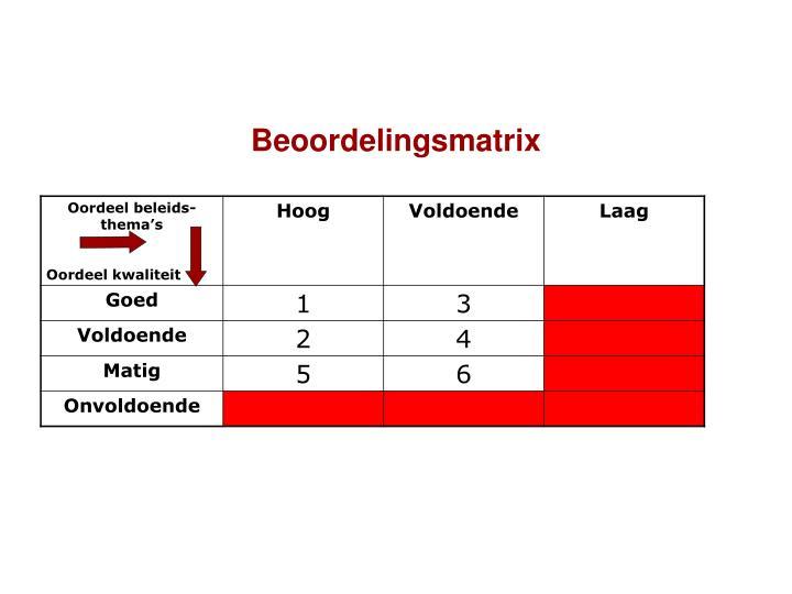 Beoordelingsmatrix