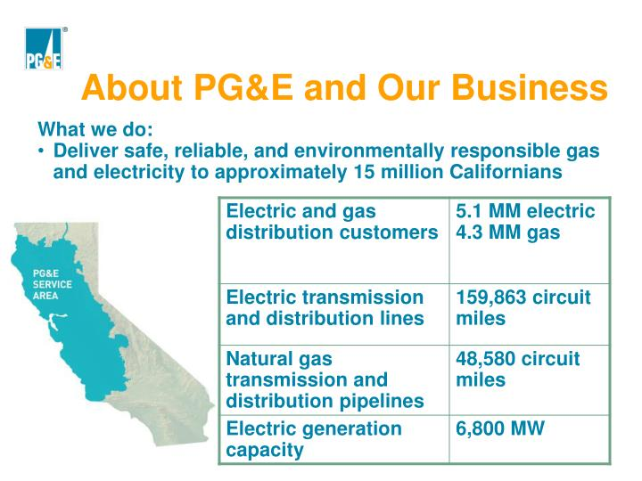 About PG&E and Our Business