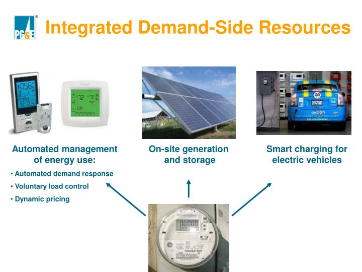 Integrated Demand-Side Resources