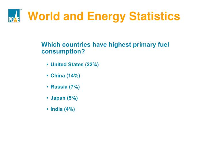 World and energy statistics1