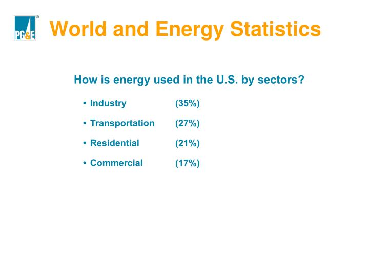 World and Energy Statistics