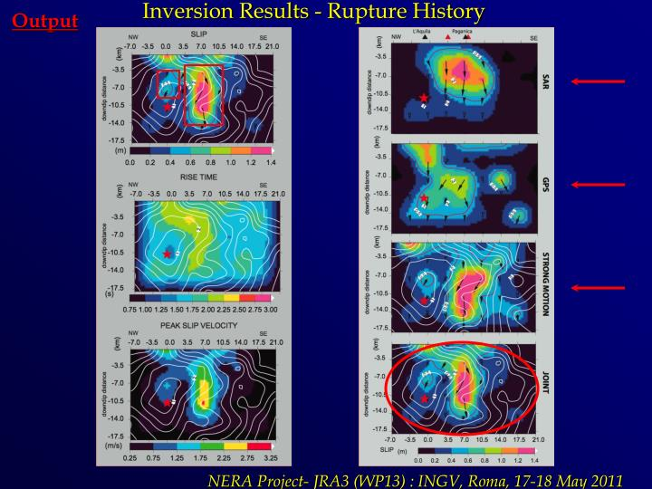 Inversion Results - Rupture History