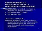 riclassificazione c e metodo del valore della produzione e valore aggiunto