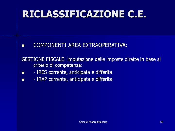 RICLASSIFICAZIONE C.E.