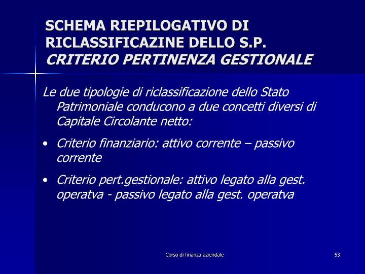 SCHEMA RIEPILOGATIVO DI RICLASSIFICAZINE DELLO S.P.