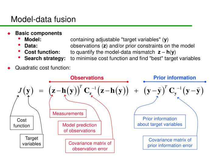 Model-data fusion