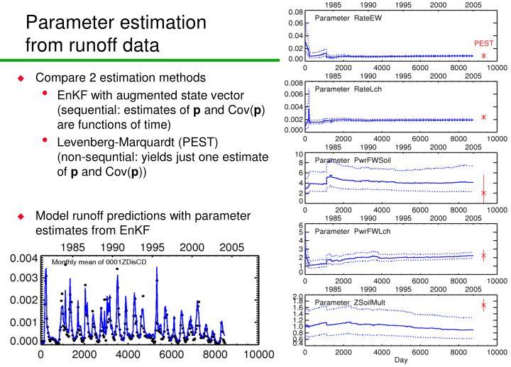 Parameter estimation from runoff data