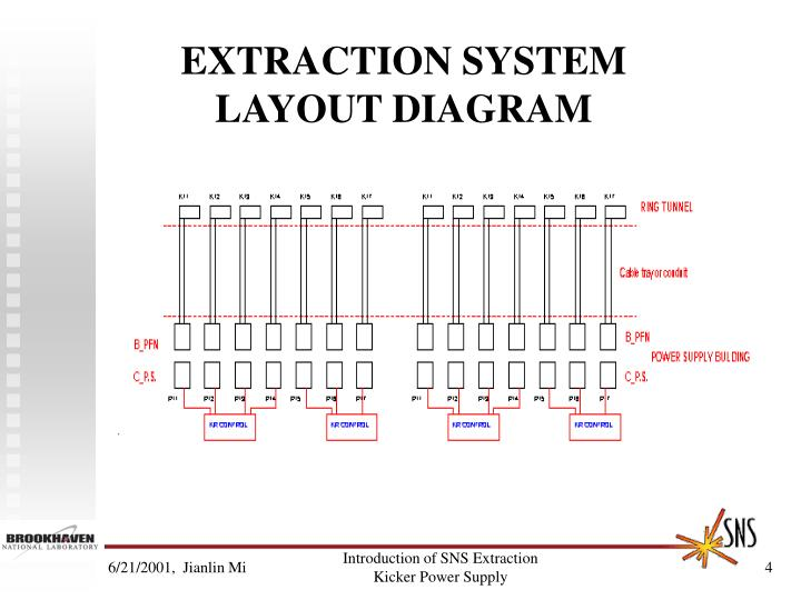 EXTRACTION SYSTEM LAYOUT DIAGRAM