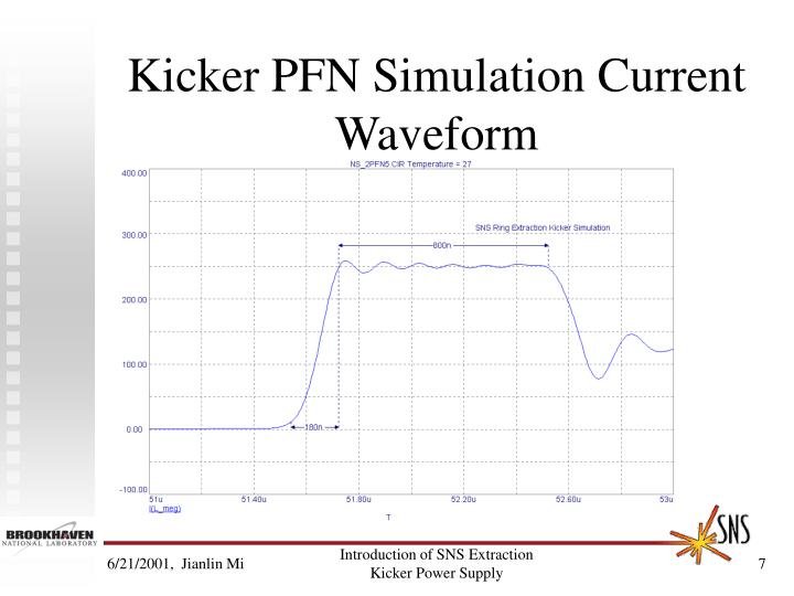 Kicker PFN Simulation Current  Waveform