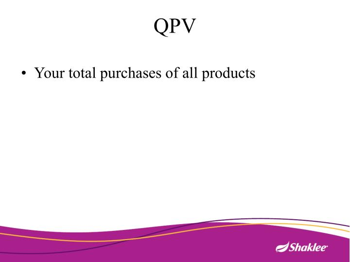 Your total purchases of all products