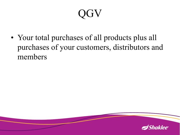 Your total purchases of all products plus all purchases of your customers, distributors and members