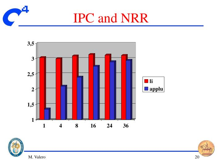 IPC and NRR