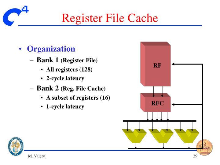 Register File Cache