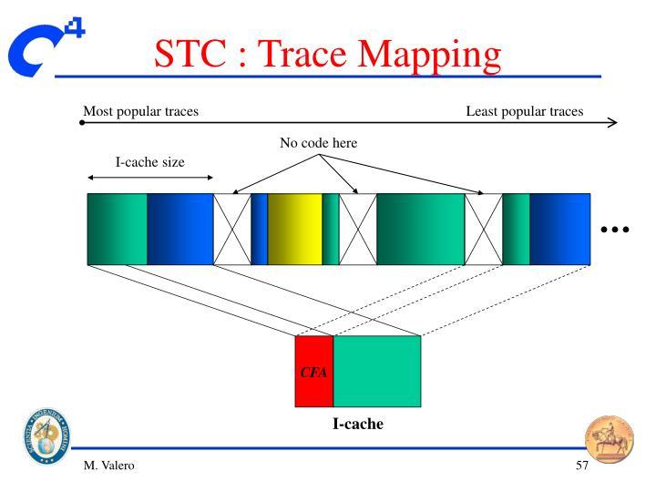 I-cache size