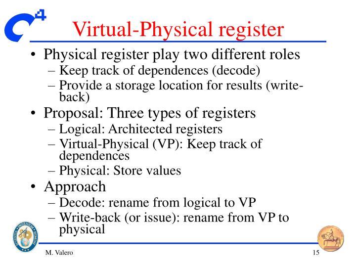 Virtual-Physical register