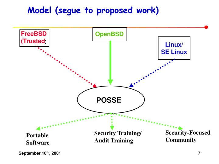 Model (segue to proposed work)