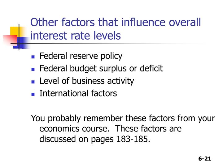 Other factors that influence overall interest rate levels