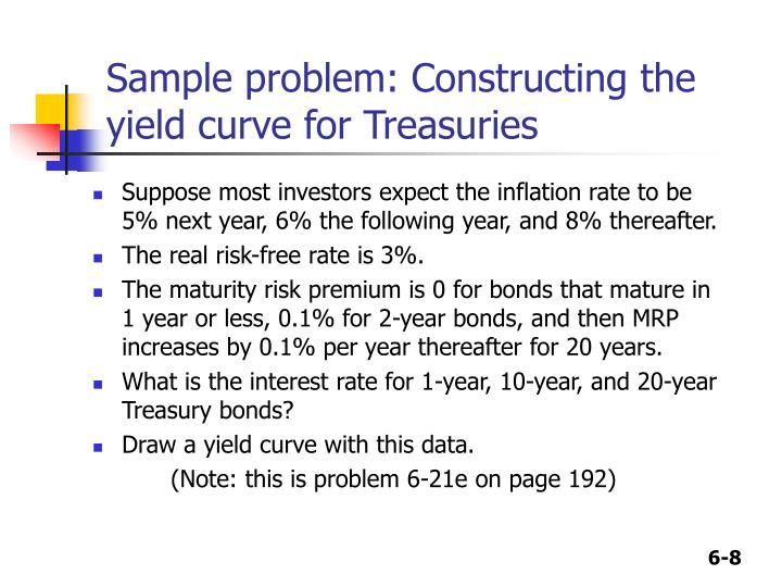 Sample problem: Constructing the yield curve for Treasuries