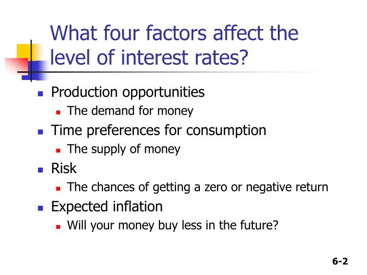 What four factors affect the level of interest rates
