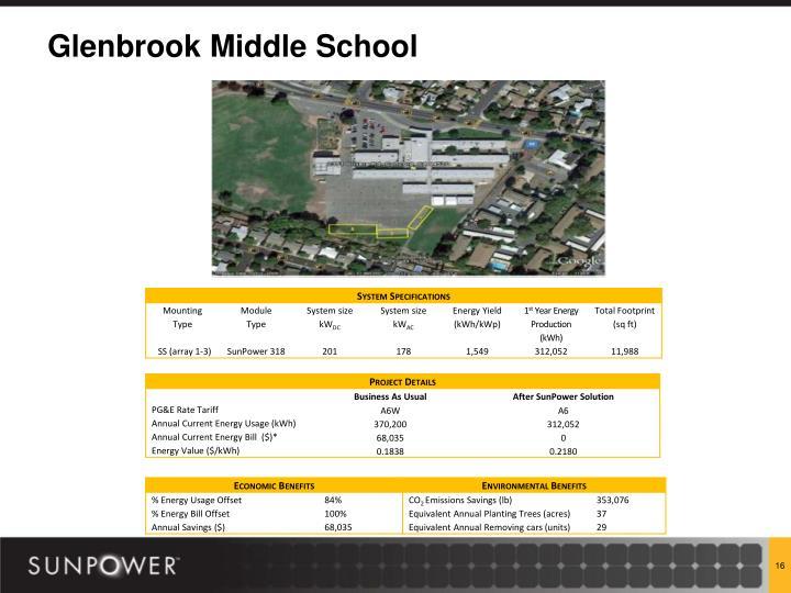 Glenbrook Middle School