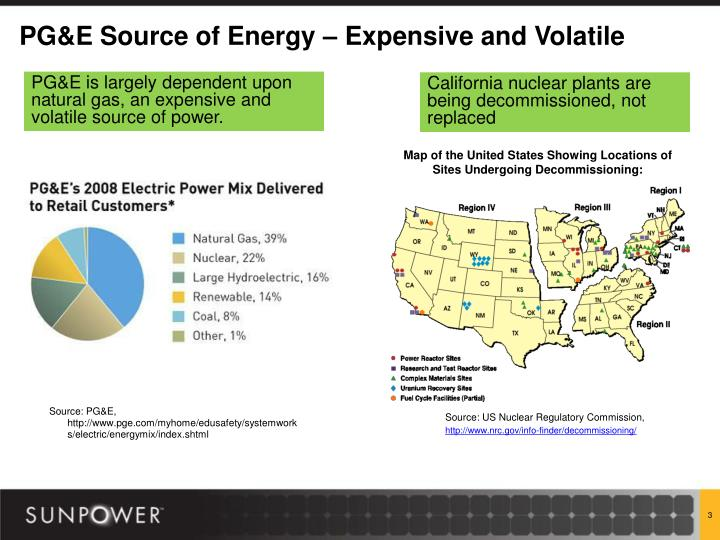 PG&E Source of Energy – Expensive and Volatile
