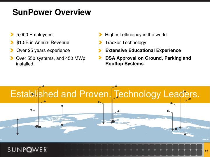 SunPower Overview