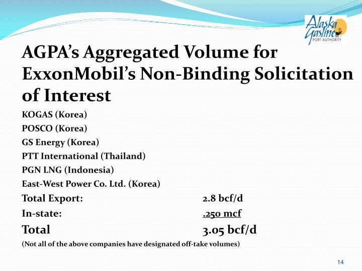 AGPA's Aggregated Volume for ExxonMobil's Non-Binding Solicitation of Interest