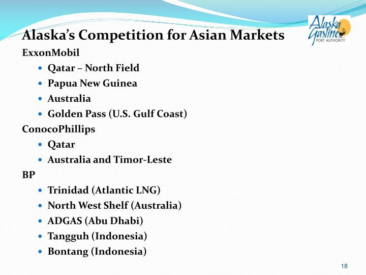 Alaska's Competition for Asian Markets
