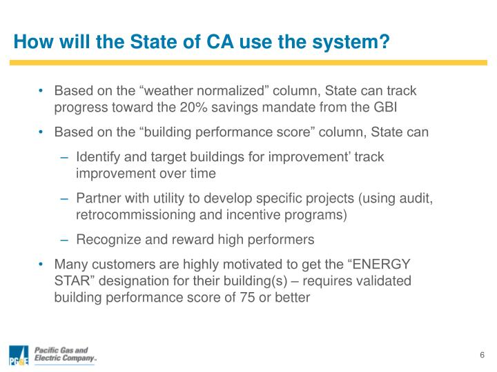 How will the State of CA use the system?