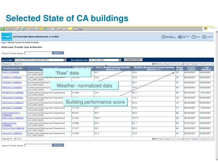 Selected State of CA buildings