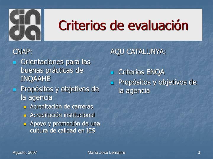 CNAP: